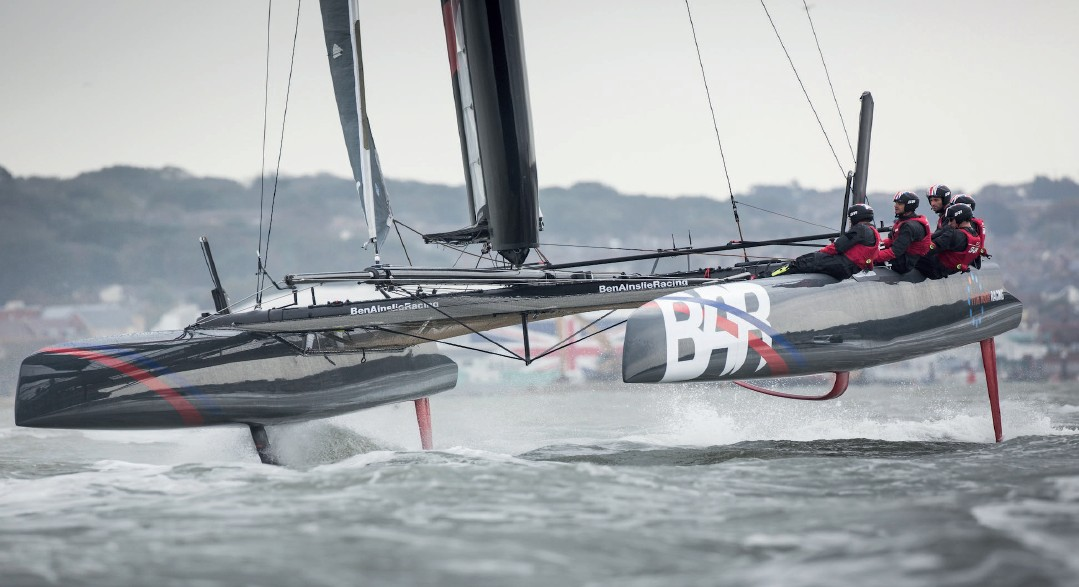 All to Sail For - Americas Cup..